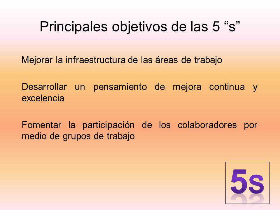 Principales objetivos de las 5 s Mejorar la infraestructura de las áreas de trabajo Desarrollar un pensamiento de mejora continua y excelencia Fomenta