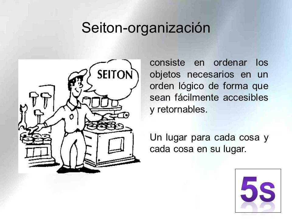 Seiton-organización consiste en ordenar los objetos necesarios en un orden lógico de forma que sean fácilmente accesibles y retornables. Un lugar para