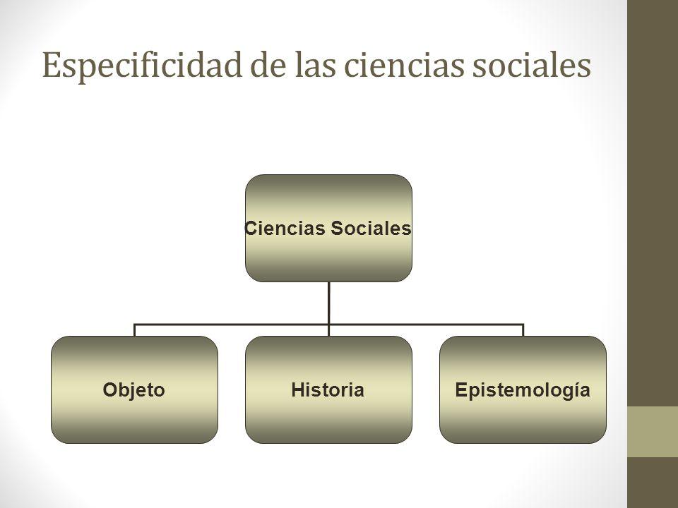 Especificidad de las ciencias sociales Ciencias Sociales ObjetoHistoriaEpistemología