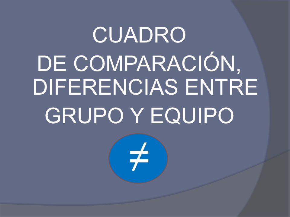 CUADRO DE COMPARACIÓN, DIFERENCIAS ENTRE GRUPO Y EQUIPO
