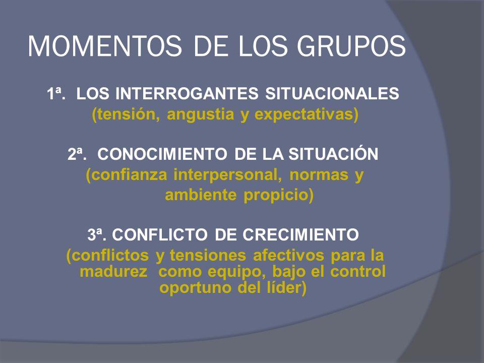 MOMENTOS DE LOS GRUPOS 1ª. LOS INTERROGANTES SITUACIONALES (tensión, angustia y expectativas) 2ª. CONOCIMIENTO DE LA SITUACIÓN (confianza interpersona