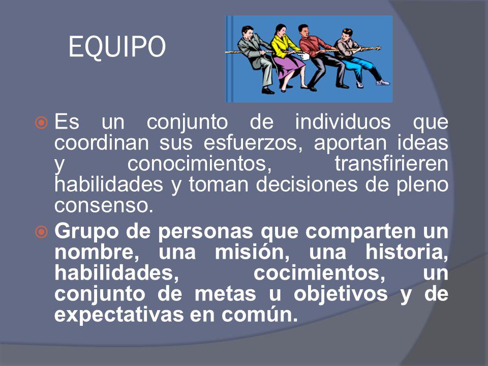 EQUIPO Es un conjunto de individuos que coordinan sus esfuerzos, aportan ideas y conocimientos, transfirieren habilidades y toman decisiones de pleno