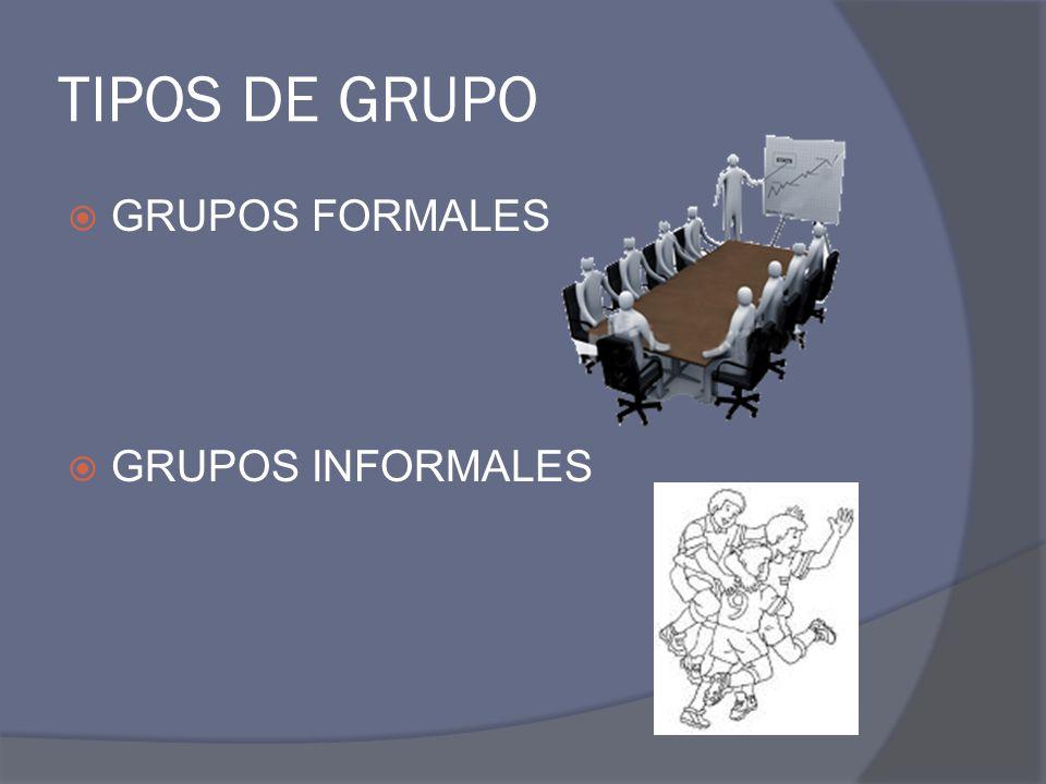 TIPOS DE GRUPO GRUPOS FORMALES GRUPOS INFORMALES