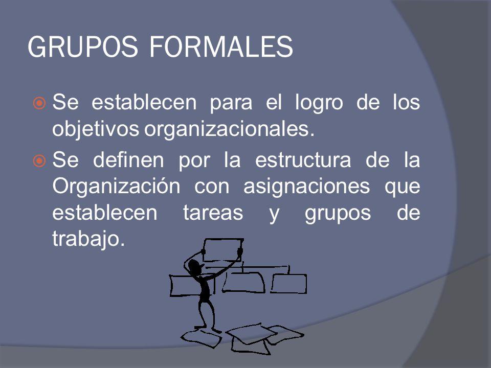 GRUPOS FORMALES Se establecen para el logro de los objetivos organizacionales. Se definen por la estructura de la Organización con asignaciones que es