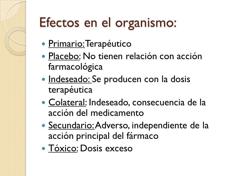 Efectos en el organismo: Primario: Terapéutico Placebo: No tienen relación con acción farmacológica Indeseado: Se producen con la dosis terapéutica Co