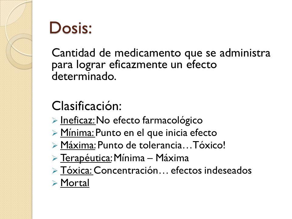 Dosis: Cantidad de medicamento que se administra para lograr eficazmente un efecto determinado. Clasificación: Ineficaz: No efecto farmacológico Mínim