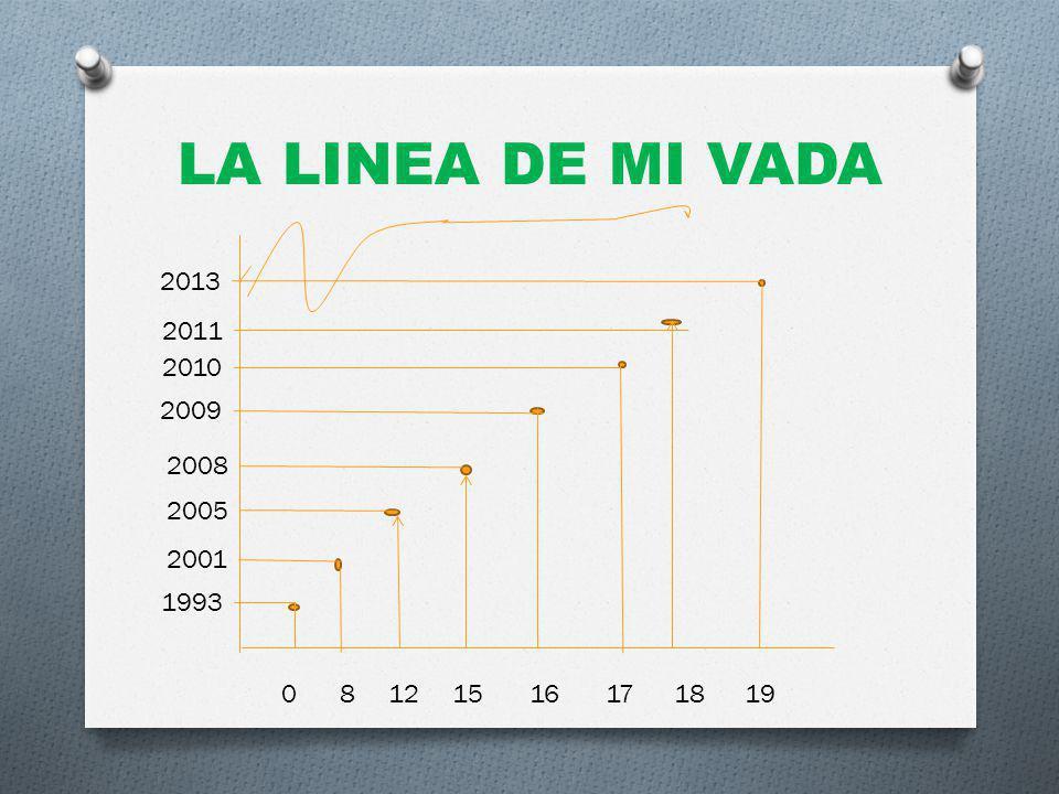 LA LINEA DE MI VADA 1993 2001 2005 2008 2009 2010 2011 2013 08 12 15 16 17 18 19