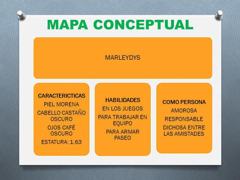MAPA CONCEPTUAL MARLEYDYS CARACTERICTICAS PIEL MORENA CABELLO CASTAÑO OSCURO OJOS CAFÉ OSCURO ESTATURA: 1.63 HABILIDADES EN LOS JUEGOS PARA TRABAJAR EN EQUIPO PARA ARMAR PASEO COMO PERSONA AMOROSA RESPONSABLE DICHOSA ENTRE LAS AMISTADES
