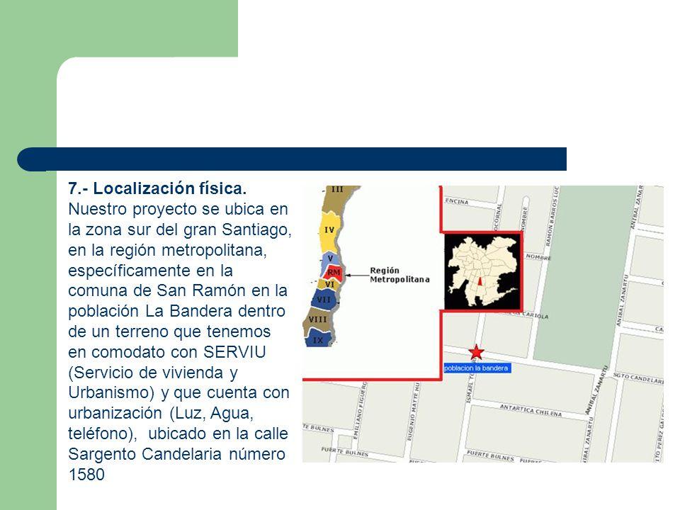 7.- Localización física.