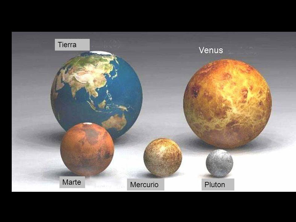 Tierra Pluton Marte Mercurio