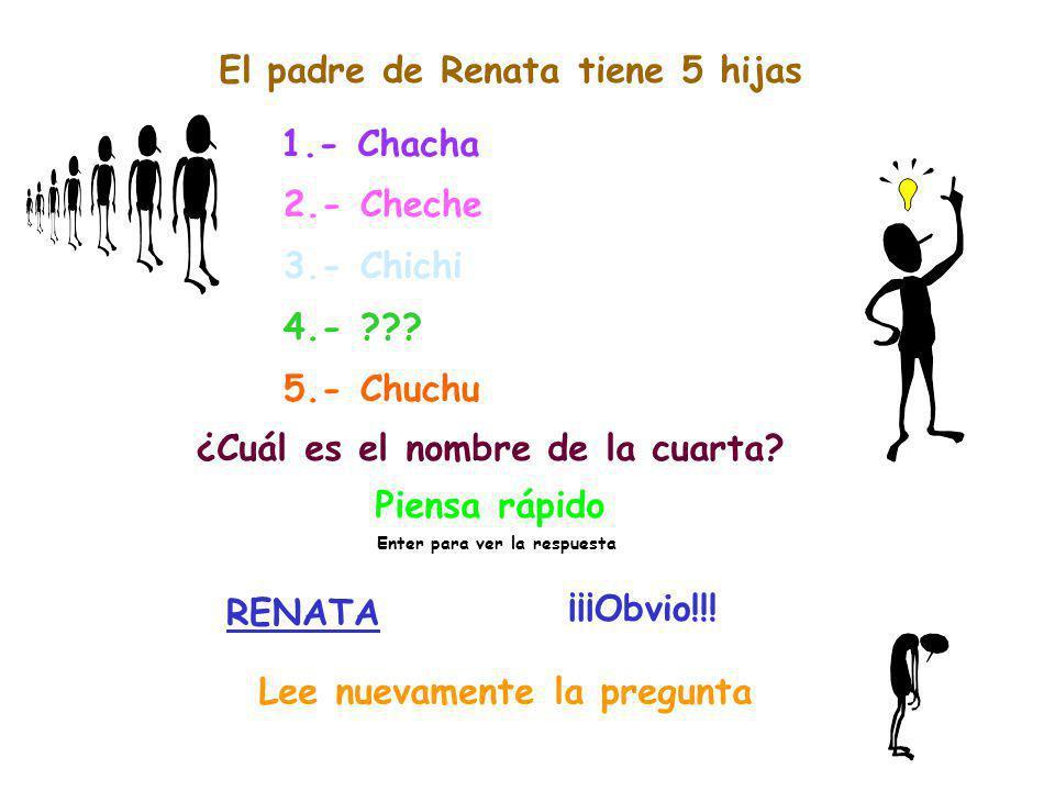 El padre de Renata tiene 5 hijas 1.- Chacha 2.- Cheche 3.- Chichi 4.- ??? 5.- Chuchu ¿Cuál es el nombre de la cuarta? Piensa rápido Enter para ver la
