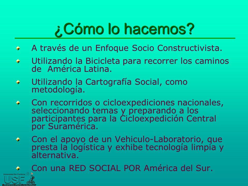 Apoyo, Soporte y Logística Vehiculo Laboratorio.Redes Sociales Virtuales.