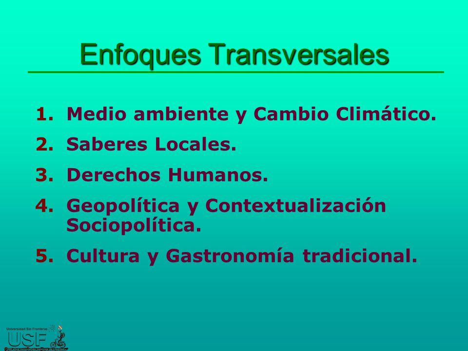 Temas Motivadores 1.1.Agua. 2. 2.Amazonía 3. 3.Integración 4.