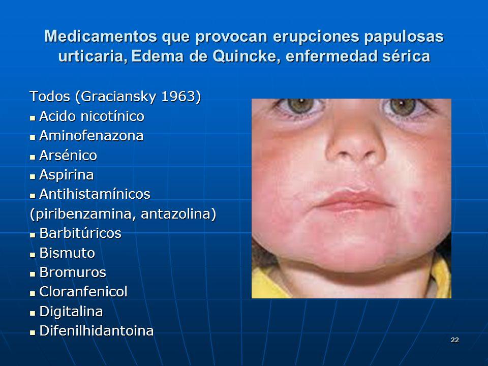 22 Medicamentos que provocan erupciones papulosas urticaria, Edema de Quincke, enfermedad sérica Todos (Graciansky 1963) Acido nicotínico Acido nicotí