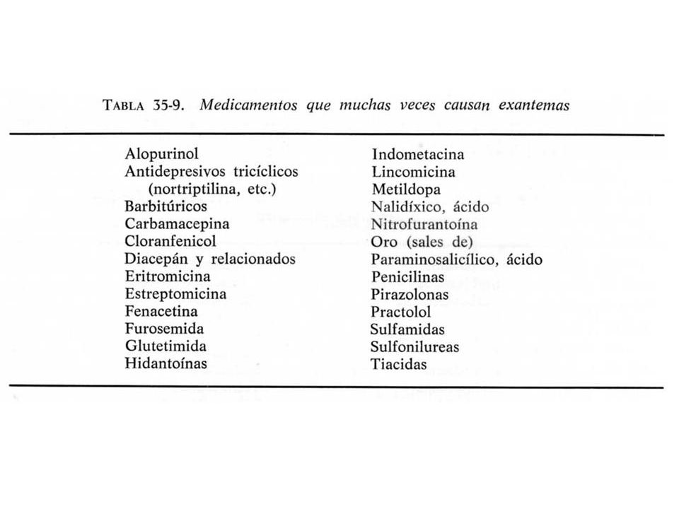 6 Medicamentos que provocan estados eritemo escamosos: Eritrodermias descamativas Acido paraamino salicílico Acido paraamino salicílico Arsenicales orgánicos Arsenicales orgánicos Barbituricos Barbituricos Bismuto Bismuto Clorpropamida Clorpropamida Difenilhidantoina Difenilhidantoina Ioduros Ioduros Sales de mercurio Sales de mercurio Penicilina fenotiacina Penicilina fenotiacina Fenilbutazona Fenilbutazona Quinina Quinina Quininaestreptomicina Quininaestreptomicina Sulfamidas Sulfamidas Sulfonas Sulfonas