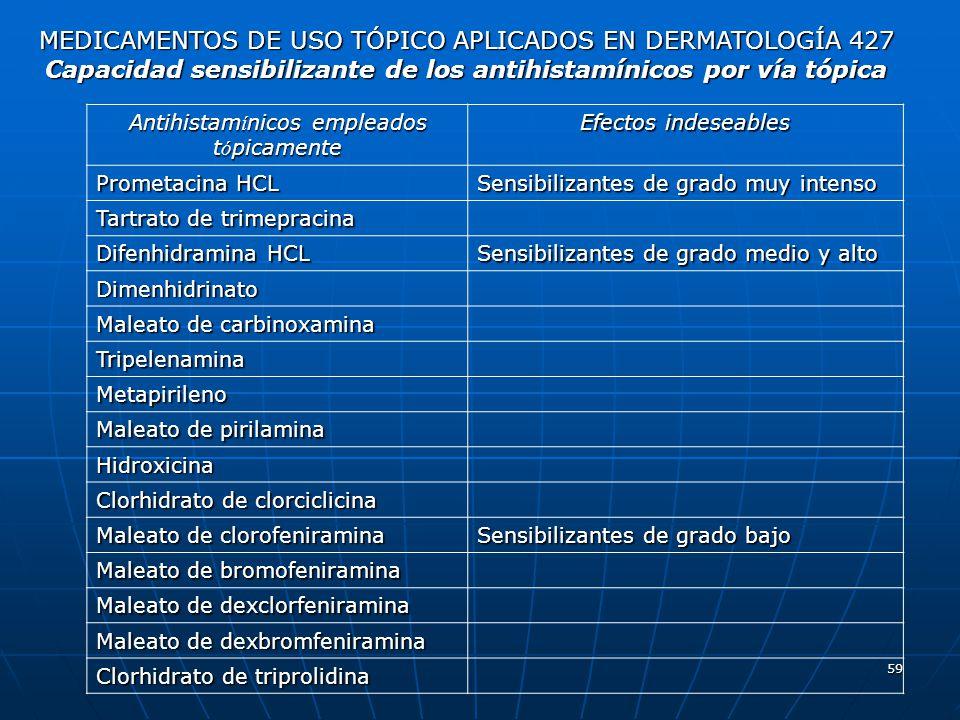 59 Antihistam í nicos empleados t ó picamente Efectos indeseables Prometacina HCL Sensibilizantes de grado muy intenso Tartrato de trimepracina Difenh