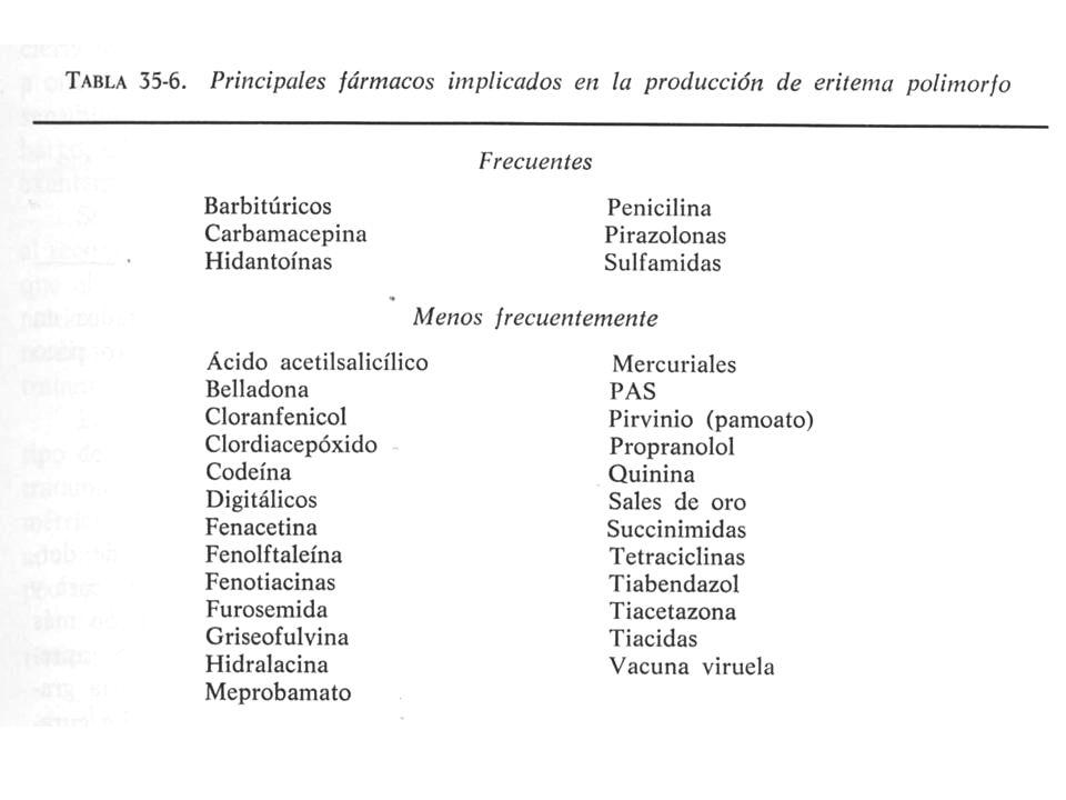 59 Antihistam í nicos empleados t ó picamente Efectos indeseables Prometacina HCL Sensibilizantes de grado muy intenso Tartrato de trimepracina Difenhidramina HCL Sensibilizantes de grado medio y alto Dimenhidrinato Maleato de carbinoxamina Tripelenamina Metapirileno Maleato de pirilamina Hidroxicina Clorhidrato de clorciclicina Maleato de clorofeniramina Sensibilizantes de grado bajo Maleato de bromofeniramina Maleato de dexclorfeniramina Maleato de dexbromfeniramina Clorhidrato de triprolidina MEDICAMENTOS DE USO TÓPICO APLICADOS EN DERMATOLOGÍA 427 Capacidad sensibilizante de los antihistamínicos por vía tópica