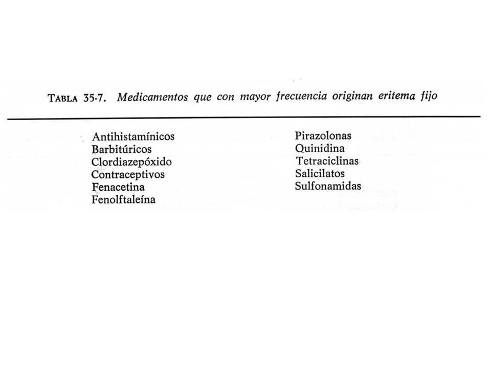 40 Medicamentos que provocan alteraciones de la coloración cutánea Primitivas: Antipalúdicos de síntesis Antipalúdicos de síntesis Plata Plata Arsénico Arsénico Bleomicina Bleomicina Busulfan Busulfan Clorpromacina Clorpromacina Griseofulvina Griseofulvina Hidantoina Hidantoina Mercurio Mercurio Estroprogestágenos Estroprogestágenos Oro Oro Fenotiacinas Fenotiacinas Resorcina Resorcina Tiacidas Tiacidas