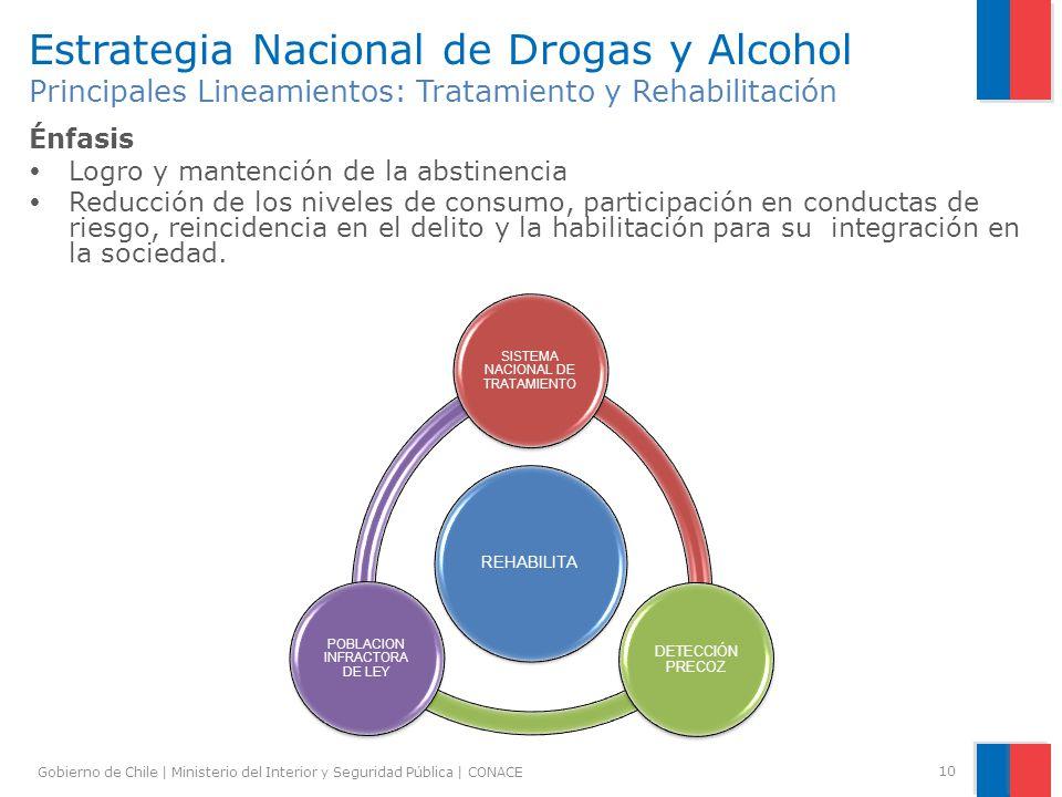 Gobierno de Chile | Ministerio del Interior y Seguridad Pública | CONACE 10 Estrategia Nacional de Drogas y Alcohol Principales Lineamientos: Tratamie
