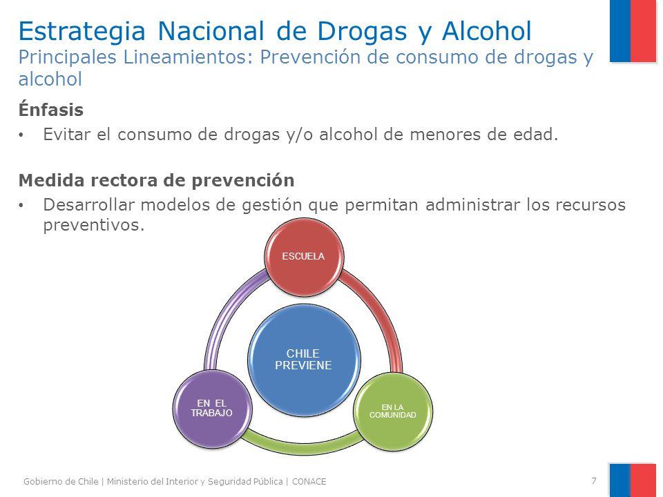 Gobierno de Chile | Ministerio del Interior y Seguridad Pública | CONACE 7 Estrategia Nacional de Drogas y Alcohol Principales Lineamientos: Prevenció