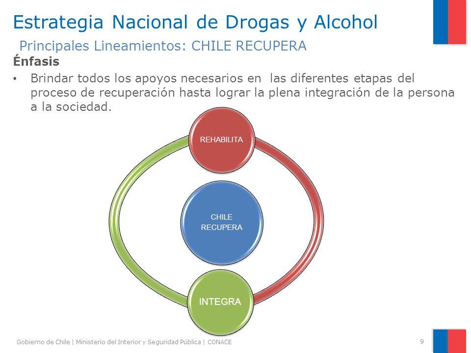 Gobierno de Chile | Ministerio del Interior y Seguridad Pública | CONACE 9 Estrategia Nacional de Drogas y Alcohol Principales Lineamientos: CHILE REC
