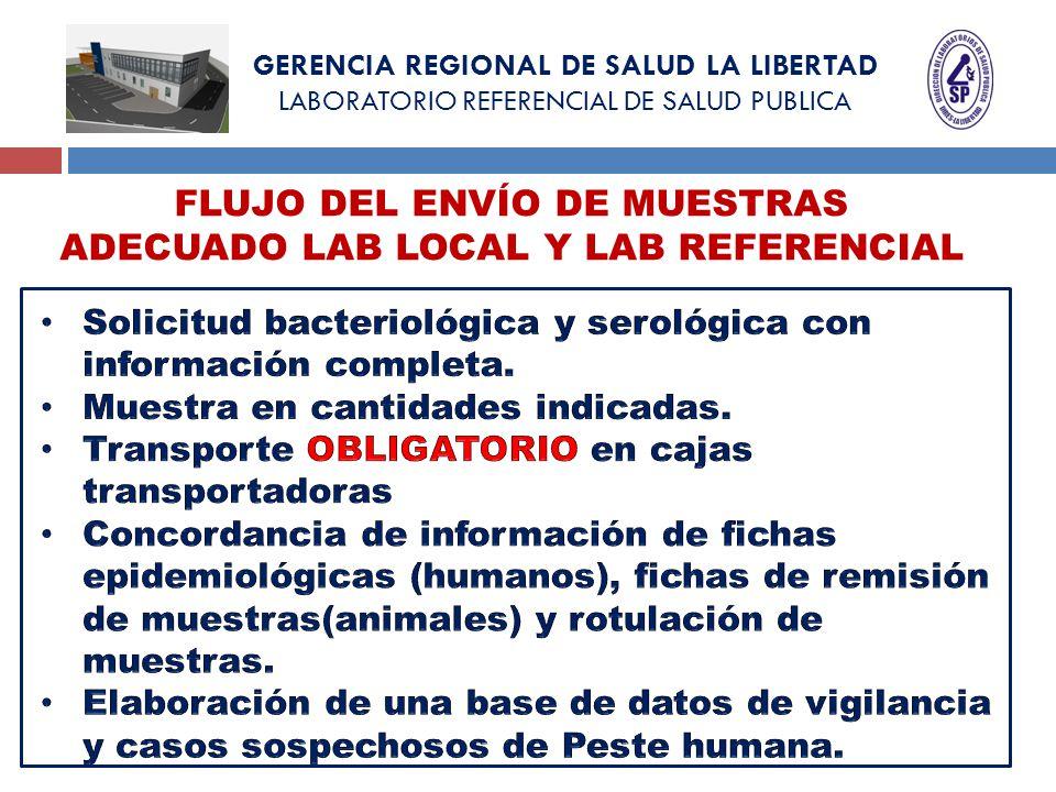 GERENCIA REGIONAL DE SALUD LA LIBERTAD LABORATORIO REFERENCIAL DE SALUD PUBLICA FLUJO DEL ENVÍO DE MUESTRAS ADECUADO LAB LOCAL Y LAB REFERENCIAL