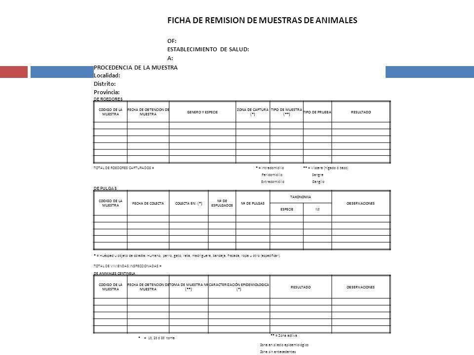 DE ROEDORES CODIGO DE LA MUESTRA FECHA DE OBTENCION DE MUESTRA GENERO Y ESPECIE ZONA DE CAPTURA (*) TIPO DE MUESTRA (**) TIPO DE PRUEBARESULTADO TOTAL