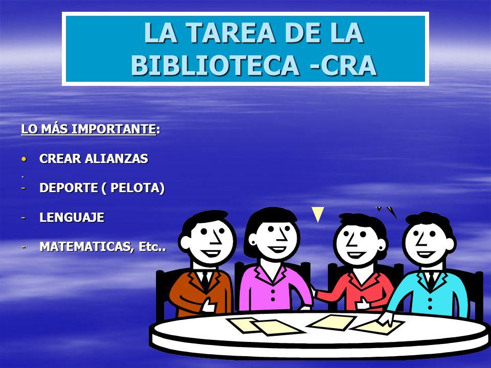 LA TAREA DE LA BIBLIOTECA -CRA LO MÁS IMPORTANTE: CREAR ALIANZASCREAR ALIANZAS. -DEPORTE ( PELOTA) -LENGUAJE -MATEMATICAS, Etc..