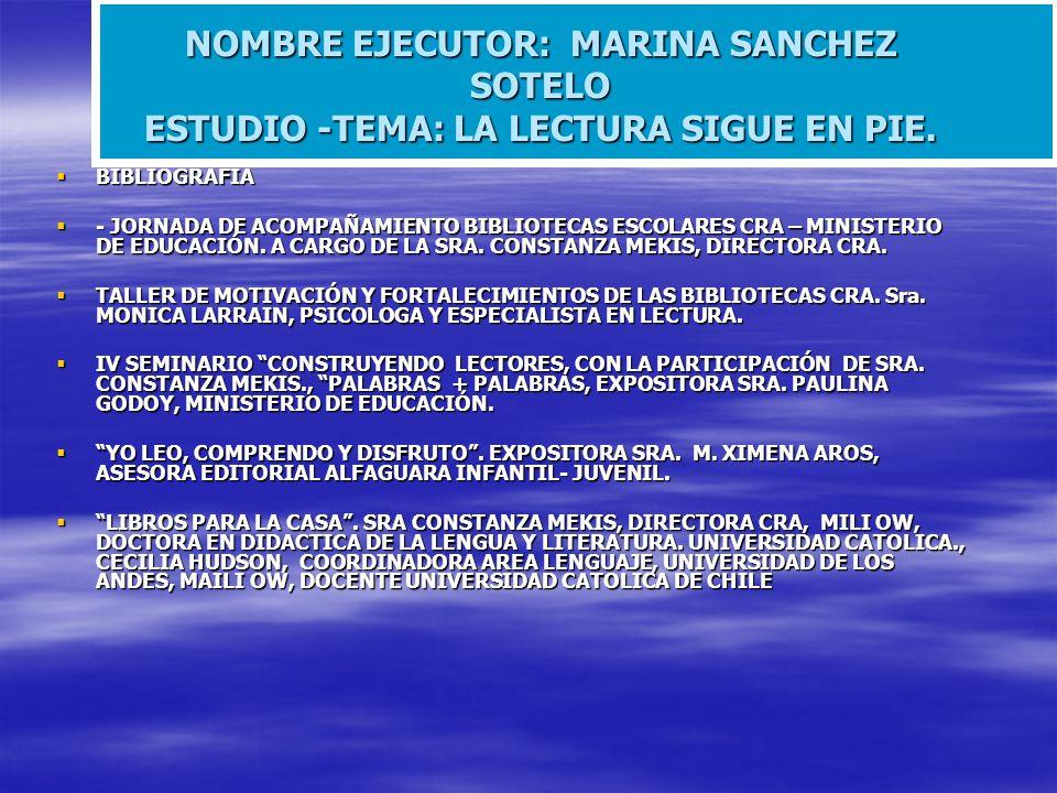 NOMBRE EJECUTOR: MARINA SANCHEZ SOTELO ESTUDIO -TEMA: LA LECTURA SIGUE EN PIE. BIBLIOGRAFIA BIBLIOGRAFIA - JORNADA DE ACOMPAÑAMIENTO BIBLIOTECAS ESCOL