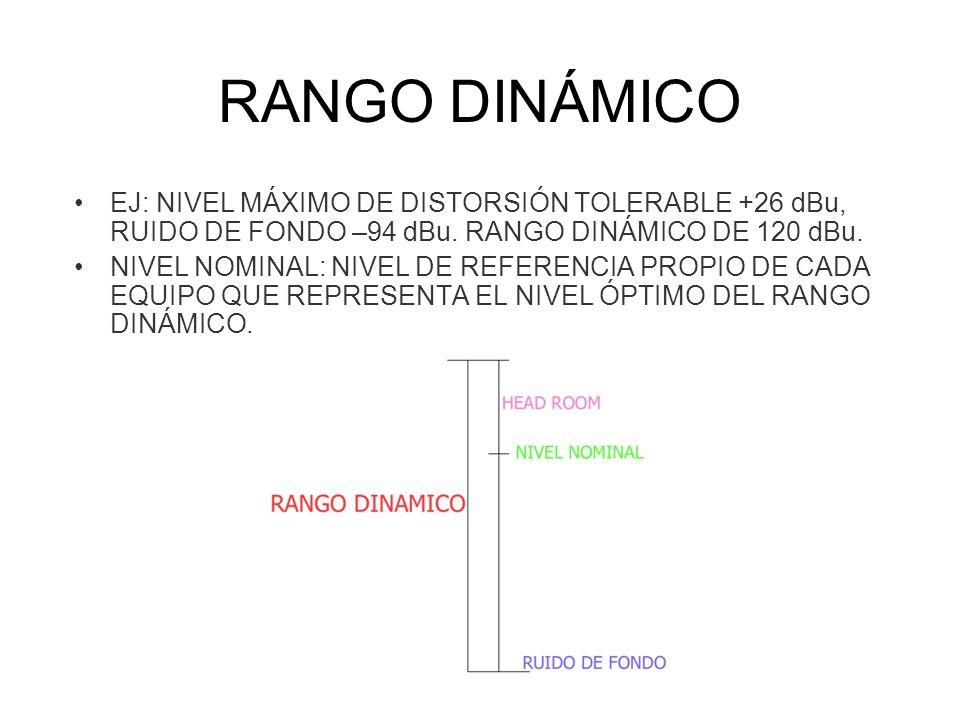 EJ: NIVEL MÁXIMO DE DISTORSIÓN TOLERABLE +26 dBu, RUIDO DE FONDO –94 dBu.