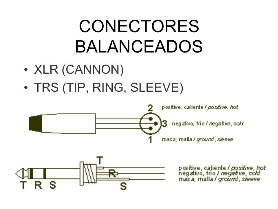 CONECTORES BALANCEADOS XLR (CANNON) TRS (TIP, RING, SLEEVE)