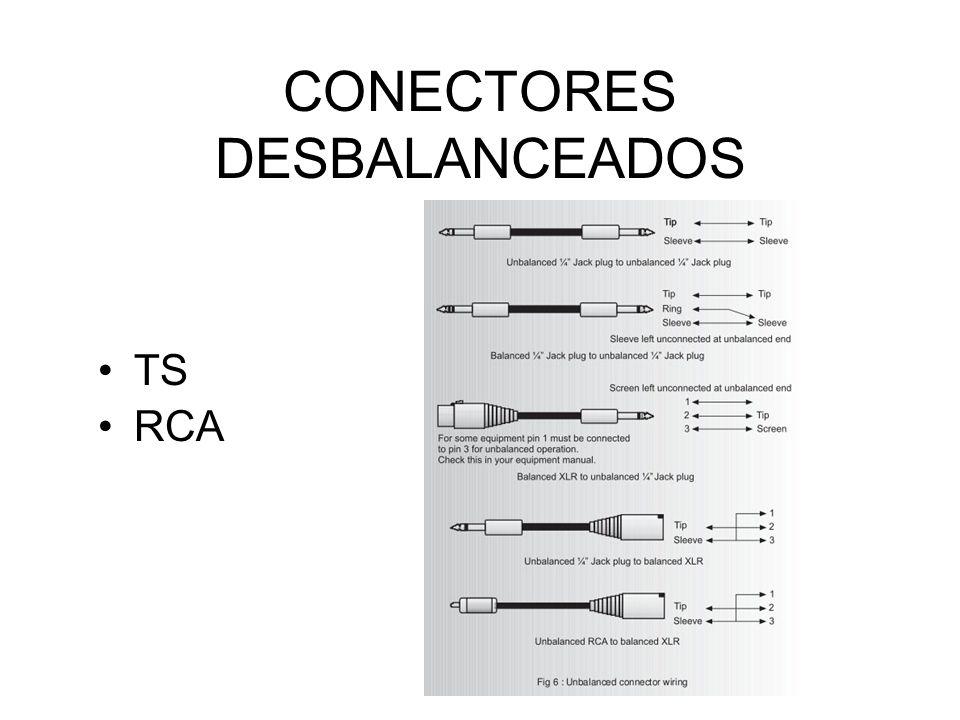CONECTORES DESBALANCEADOS TS RCA