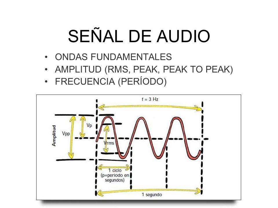 SEÑAL DE AUDIO ONDAS FUNDAMENTALES AMPLITUD (RMS, PEAK, PEAK TO PEAK) FRECUENCIA (PERÍODO)