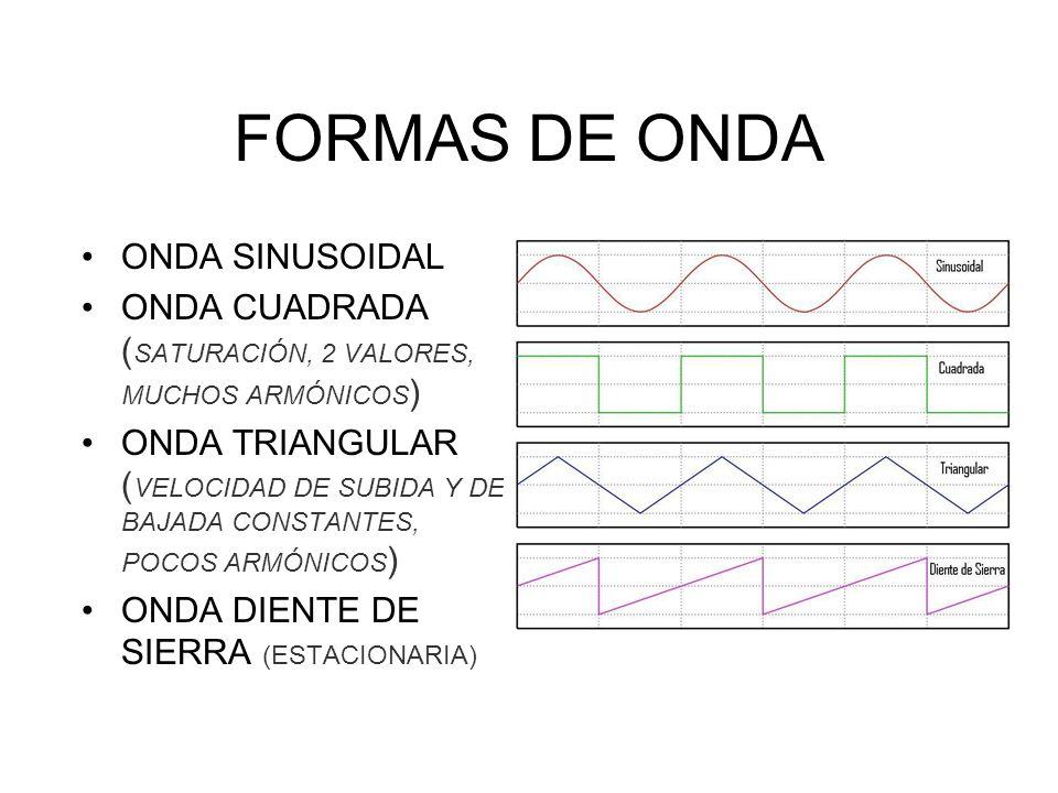 FORMAS DE ONDA ONDA SINUSOIDAL ONDA CUADRADA ( SATURACIÓN, 2 VALORES, MUCHOS ARMÓNICOS ) ONDA TRIANGULAR ( VELOCIDAD DE SUBIDA Y DE BAJADA CONSTANTES, POCOS ARMÓNICOS ) ONDA DIENTE DE SIERRA (ESTACIONARIA)