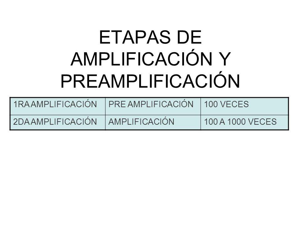 ETAPAS DE AMPLIFICACIÓN Y PREAMPLIFICACIÓN 1RA AMPLIFICACIÓNPRE AMPLIFICACIÓN100 VECES 2DA AMPLIFICACIÓNAMPLIFICACIÓN100 A 1000 VECES