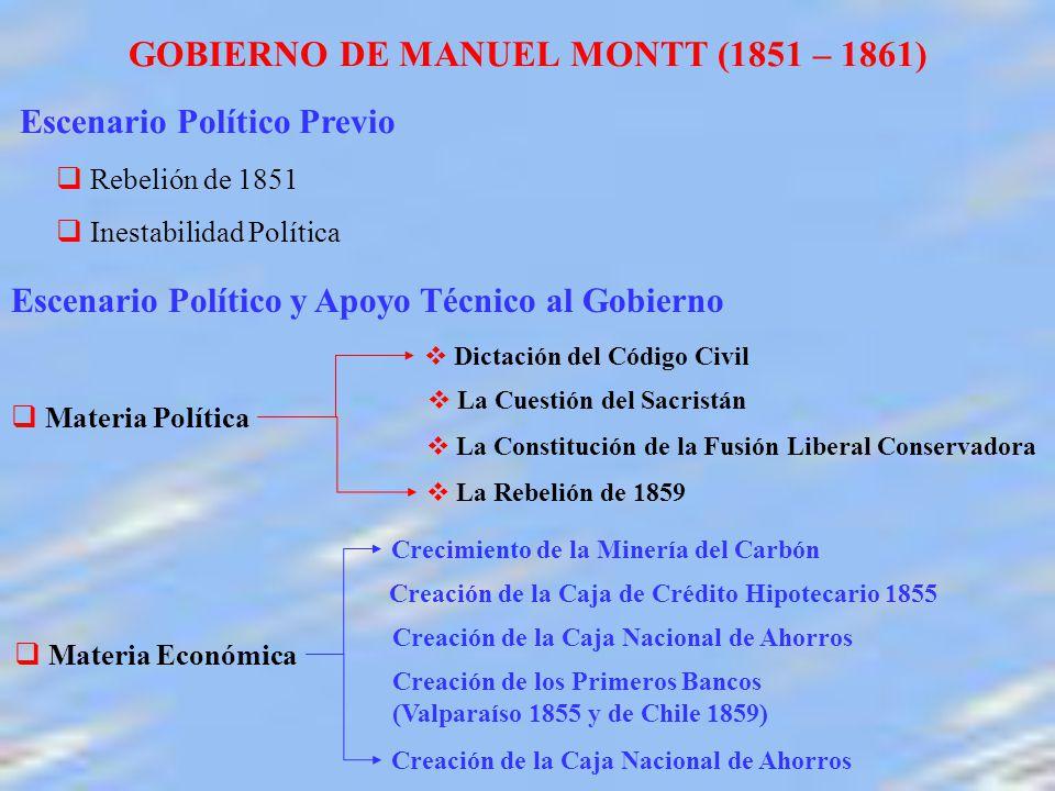 GOBIERNO DE MANUEL MONTT (1851 – 1861) Escenario Político Previo Rebelión de 1851 Inestabilidad Política Escenario Político y Apoyo Técnico al Gobiern