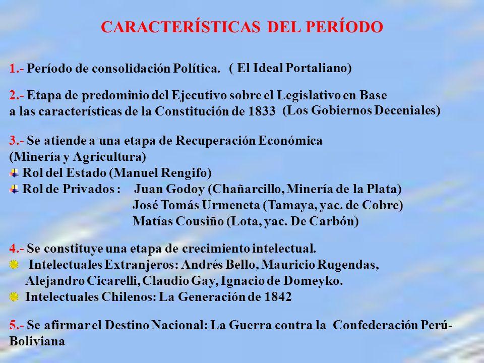 CARACTERÍSTICAS DEL PERÍODO 1.- Período de consolidación Política.