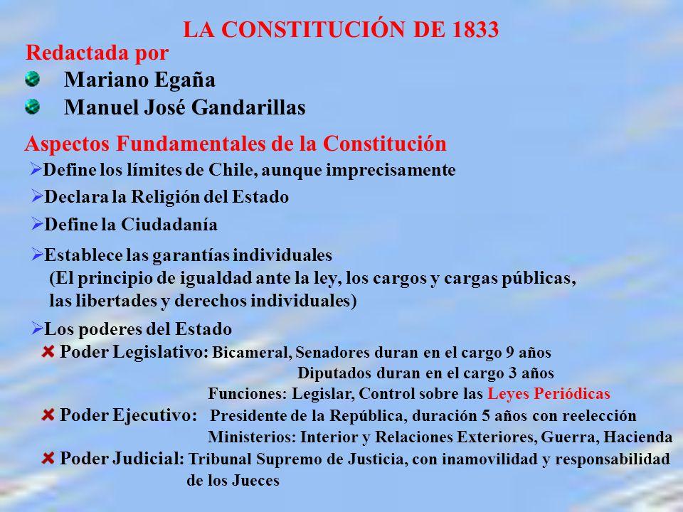 LA CONSTITUCIÓN DE 1833 Redactada por Mariano Egaña Manuel José Gandarillas Aspectos Fundamentales de la Constitución Define los límites de Chile, aunque imprecisamente Declara la Religión del Estado Define la Ciudadanía Establece las garantías individuales (El principio de igualdad ante la ley, los cargos y cargas públicas, las libertades y derechos individuales) Los poderes del Estado Poder Legislativo: Bicameral, Senadores duran en el cargo 9 años Diputados duran en el cargo 3 años Funciones: Legislar, Control sobre las Leyes Periódicas Poder Ejecutivo: Presidente de la República, duración 5 años con reelección Ministerios: Interior y Relaciones Exteriores, Guerra, Hacienda Poder Judicial: Tribunal Supremo de Justicia, con inamovilidad y responsabilidad de los Jueces