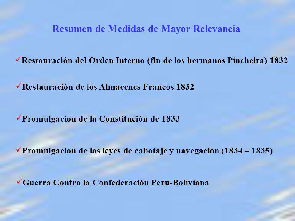 Restauración del Orden Interno (fin de los hermanos Pincheira) 1832 Restauración de los Almacenes Francos 1832 Promulgación de la Constitución de 1833 Promulgación de las leyes de cabotaje y navegación (1834 – 1835) Guerra Contra la Confederación Perú-Boliviana Resumen de Medidas de Mayor Relevancia