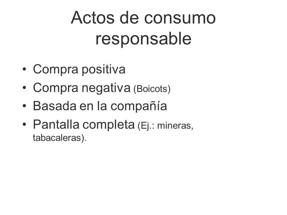 Actos de consumo responsable Compra positiva Compra negativa (Boicots) Basada en la compañía Pantalla completa (Ej.: mineras, tabacaleras).