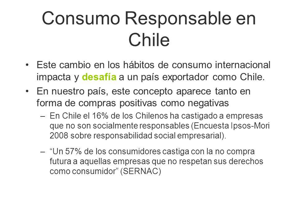 Consumo Responsable en Chile Este cambio en los hábitos de consumo internacional impacta y desafía a un país exportador como Chile. En nuestro país, e