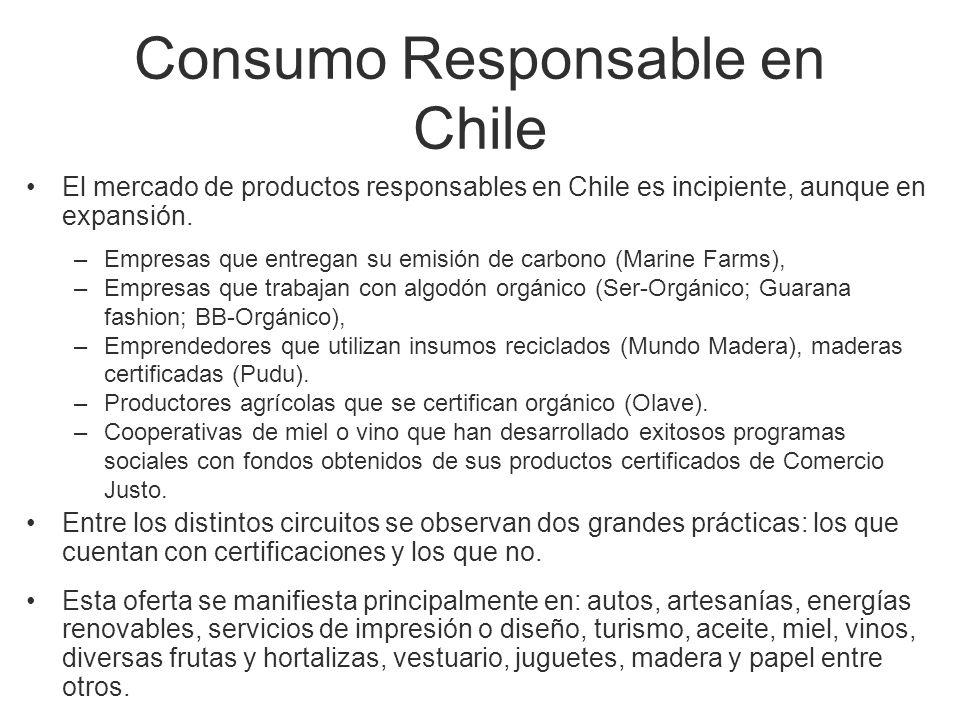 Consumo Responsable en Chile El mercado de productos responsables en Chile es incipiente, aunque en expansión. –Empresas que entregan su emisión de ca