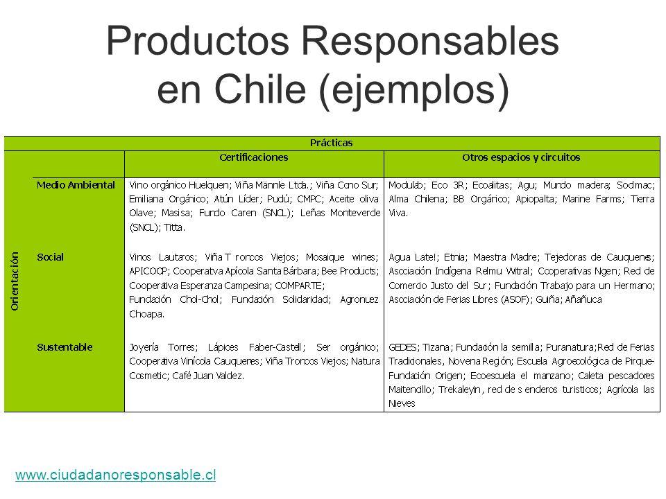 Productos Responsables en Chile (ejemplos) www.ciudadanoresponsable.cl
