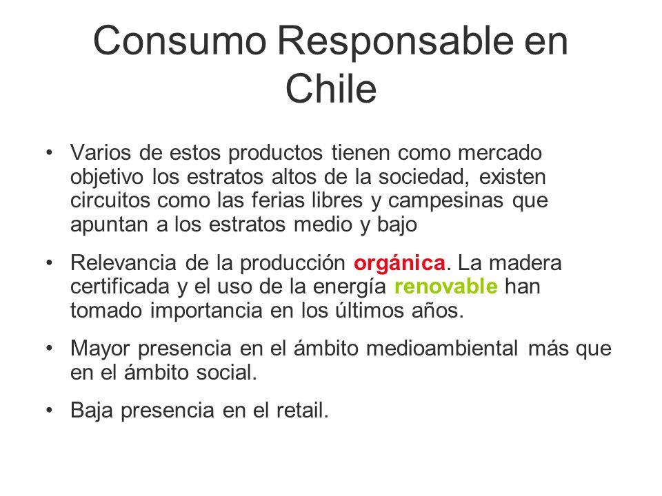 Consumo Responsable en Chile Varios de estos productos tienen como mercado objetivo los estratos altos de la sociedad, existen circuitos como las feri