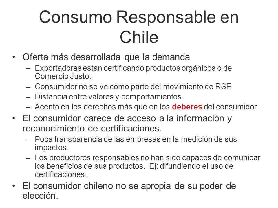 Consumo Responsable en Chile Oferta más desarrollada que la demanda –Exportadoras están certificando productos orgánicos o de Comercio Justo. –Consumi