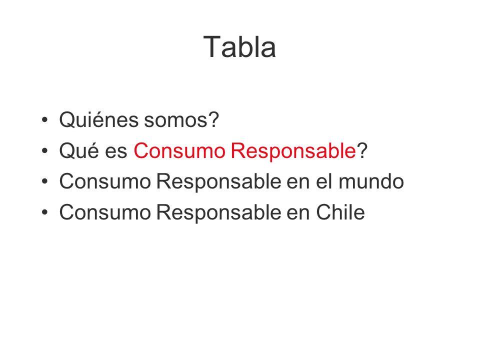 Tabla Quiénes somos? Qué es Consumo Responsable? Consumo Responsable en el mundo Consumo Responsable en Chile