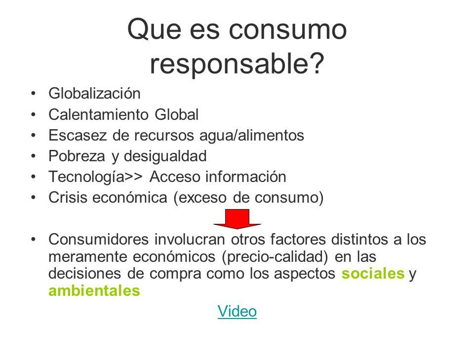 Que es consumo responsable? Globalización Calentamiento Global Escasez de recursos agua/alimentos Pobreza y desigualdad Tecnología>> Acceso informació