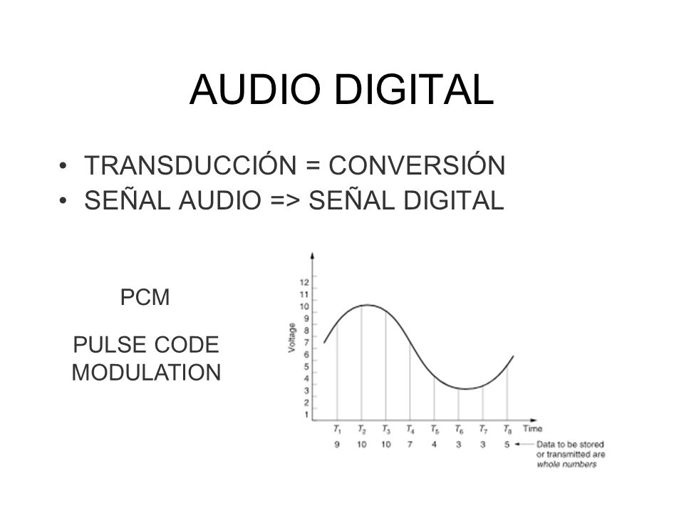 AUDIO DIGITAL TRANSDUCCIÓN = CONVERSIÓN SEÑAL AUDIO => SEÑAL DIGITAL PCM PULSE CODE MODULATION