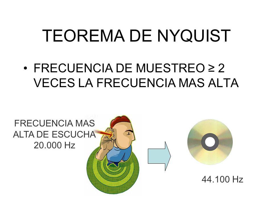 TEOREMA DE NYQUIST FRECUENCIA DE MUESTREO 2 VECES LA FRECUENCIA MAS ALTA FRECUENCIA MAS ALTA DE ESCUCHA 20.000 Hz 44.100 Hz