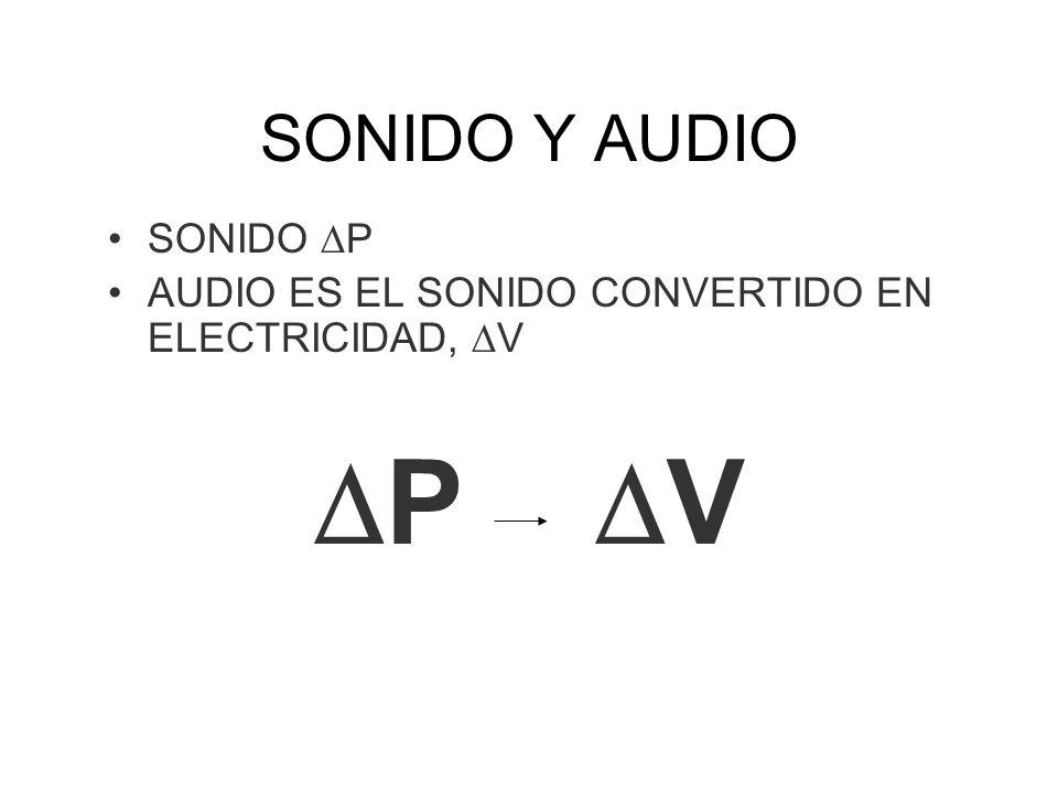 SONIDO Y AUDIO SONIDO P AUDIO ES EL SONIDO CONVERTIDO EN ELECTRICIDAD, V P V